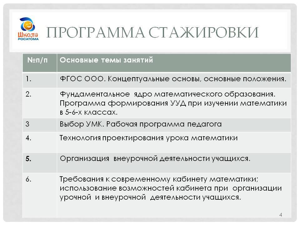 Польская школа в 2021 году: занятия, каникулы, система образования