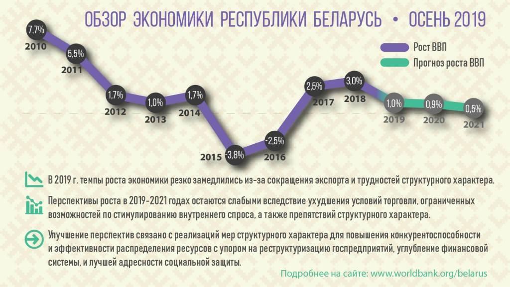 Влияние коронавируса на логистику – логистические тренды 2020–2021 годов