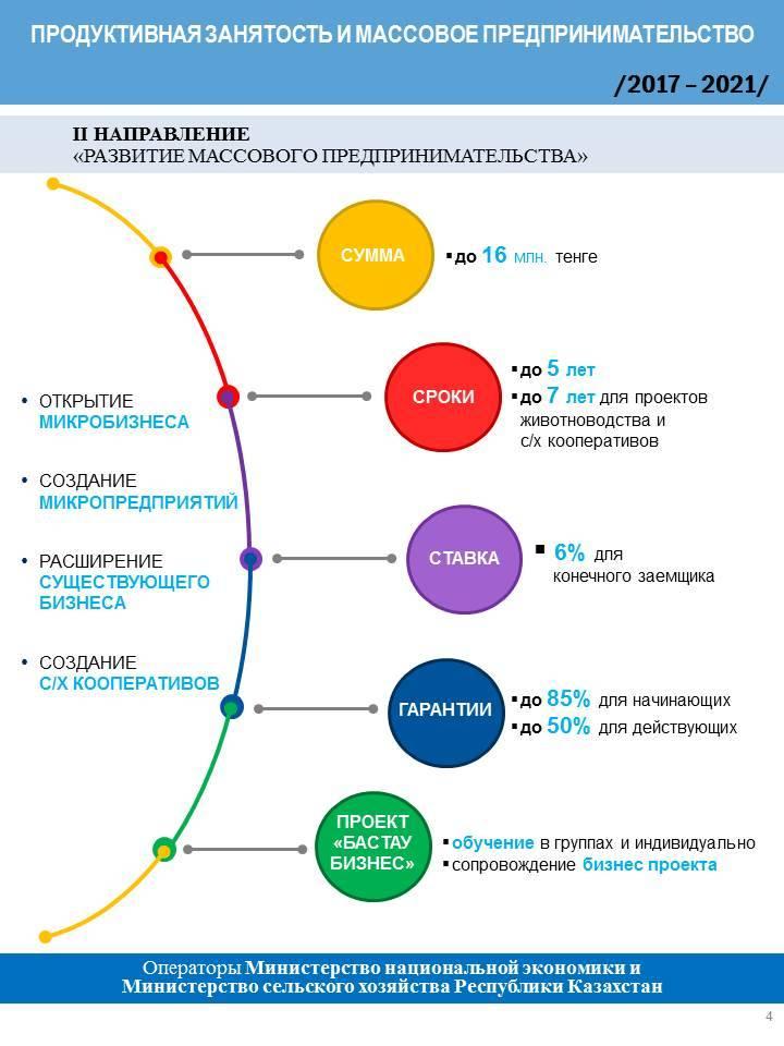 Особенности ведения бизнеса в италии в 2021 году