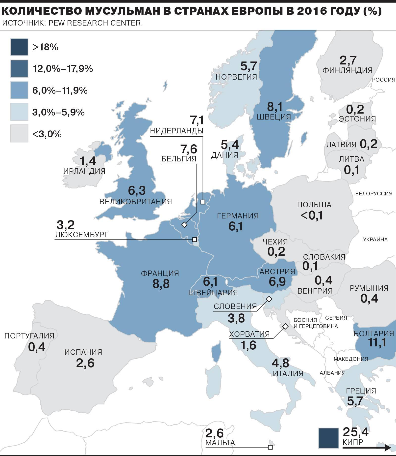 Иммиграция в австрию: способы получения внж и гражданства