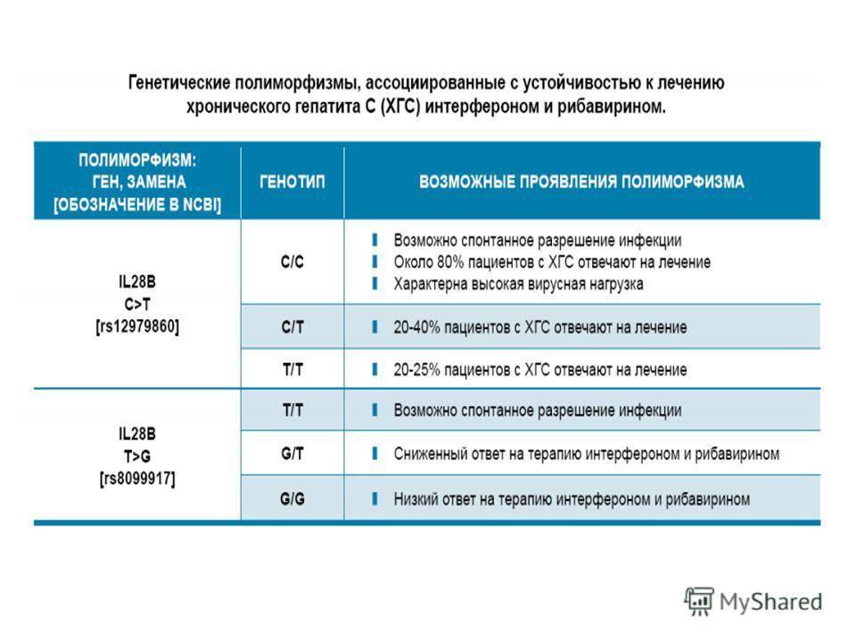 Лечение гепатита в германии: с, b (б)