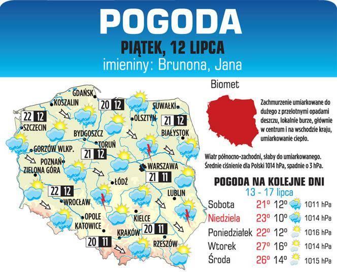 Варшава климат (польша)