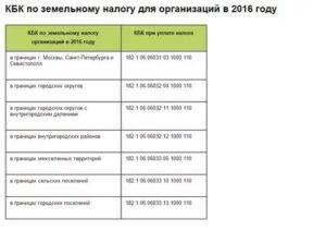 Налогообложение компаний в латвии