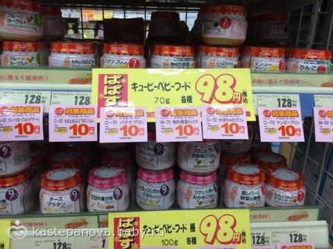 Цены в Японии в 2021 году