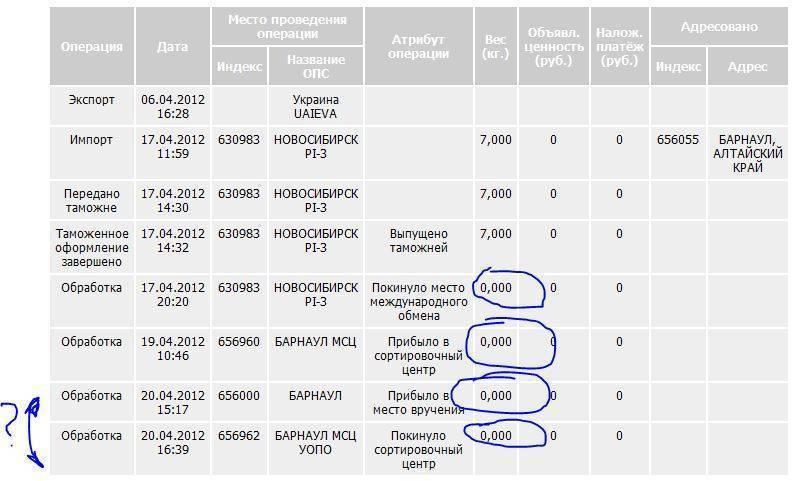Перевозка личных вещей из россии в германию по низкой цене, недорогая доставка мебели, квартирный переезд, контейнерные перевозки