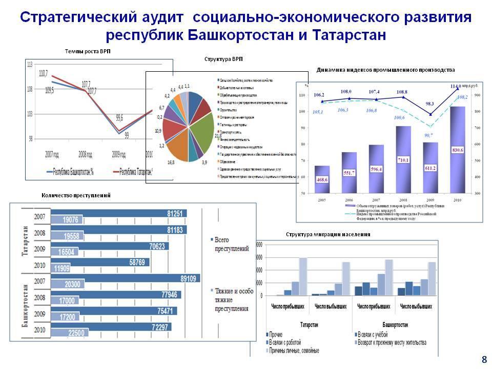 Экономика франции 2020-2021 в цифрах   take-profit.org