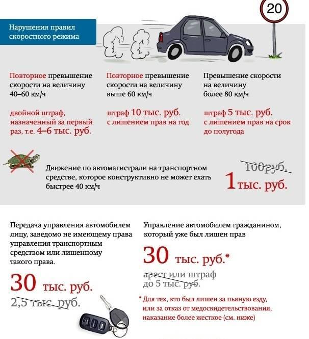 Уменьшение допустимого превышения скорости на 10 км/ч – вступило ли в силу?