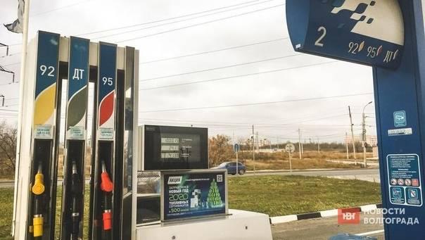 Стоимость бензина в сша в 2020 году