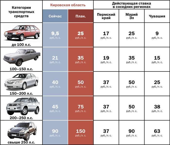 Налоговый калькулятор для автомобилей в германии » kfz-steuer.wiki