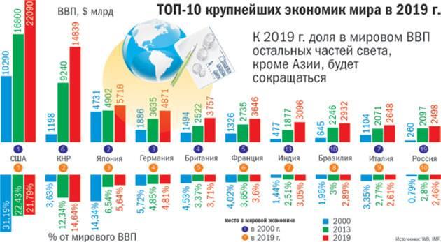 Как русскоязычным найти работу в канаде: высокая конкуренция и зарплата