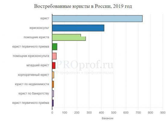 Средняя зарплата в болгарии в 2021 году