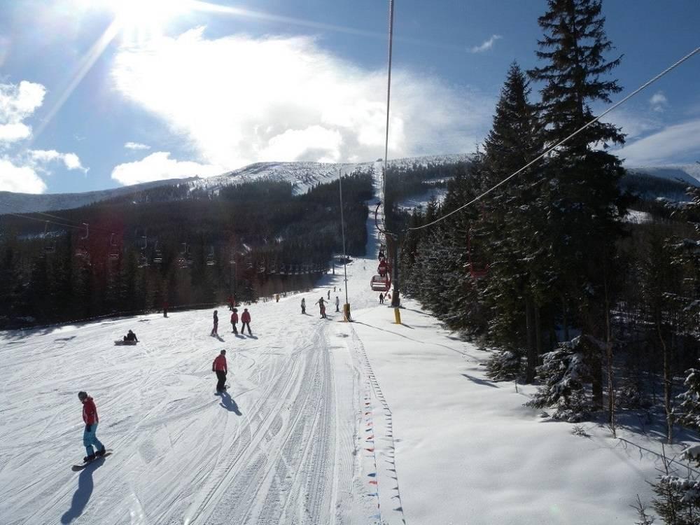 Щирк / szczyrk - горнолыжные курорты и склоны польши