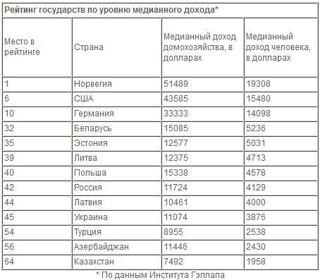Ввп финляндии: объем, темпы роста, на душу населения, структура