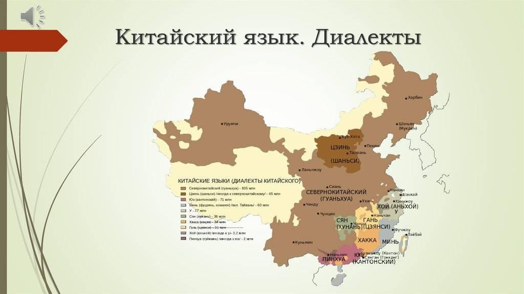 Профессия и гражданство. диалекты китайского языка