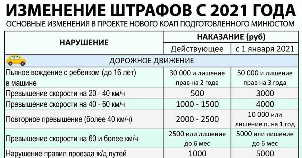 Правила дорожного движения в болгарии в 2021 году