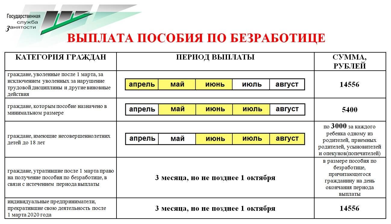 Работа в эстонии для русских вакансии от прямых работодателей без знания эстонского языка
