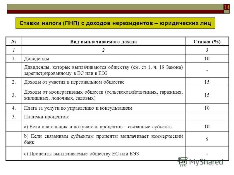 Налоги в испании для нерезидентов-россиян. испания по-русски - все о жизни в испании