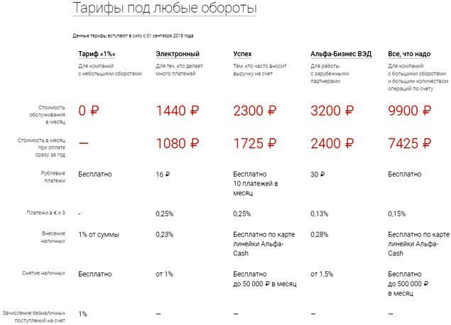 Польский банк pekao внедряет ряд услуг для украинцев в польше