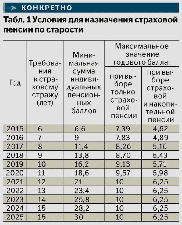Цены в праге в 2020 на экскурсии, продукты, сувениры и т.д.