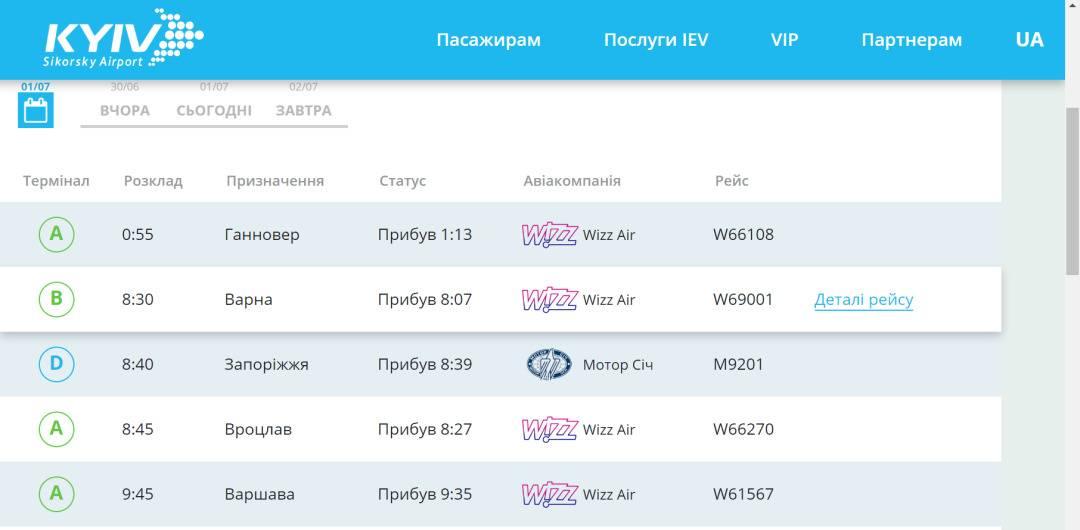Поездка - коронавирус - веб-сайт gov.pl