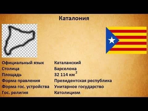 Все факты каталанского языка