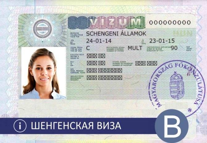 Как оформляется виза в германию в санкт-петербурге в 2021 году