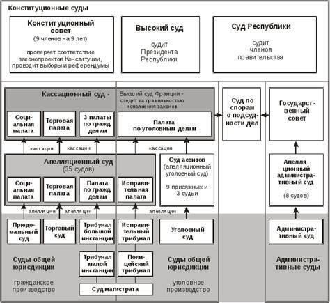Особенности развития правовой системы германии и россии. анализ и сравнение развития права в этих странах