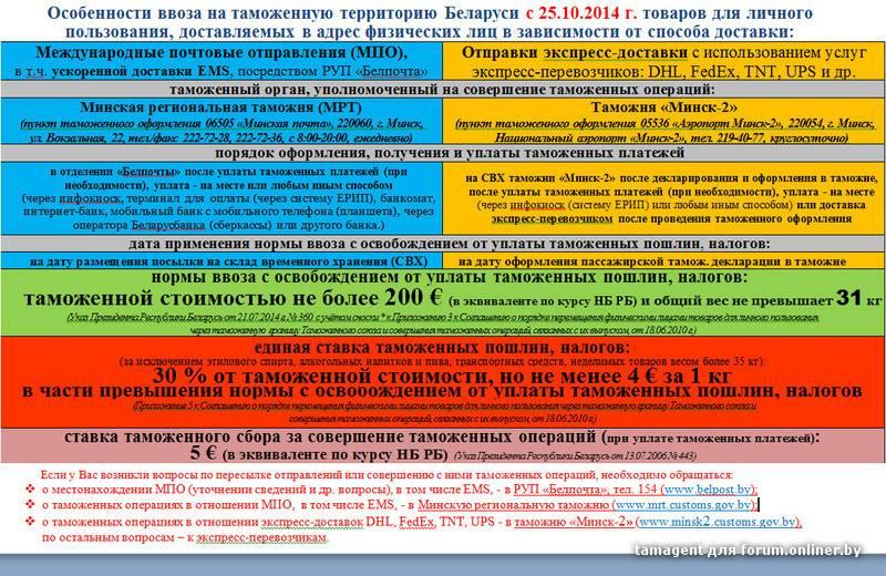 Таможенные правила республики турция для российских пассажиров международных авиарейсов.