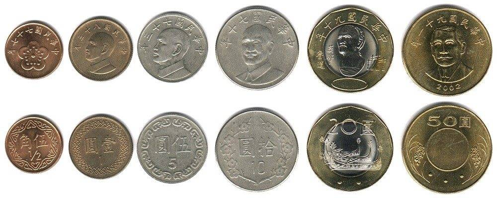 Курс японской иены к рублю на сегодня