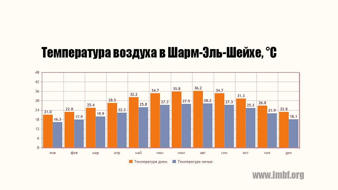 Какой климат в израиле? жарко или холодно - yaturistka.ru