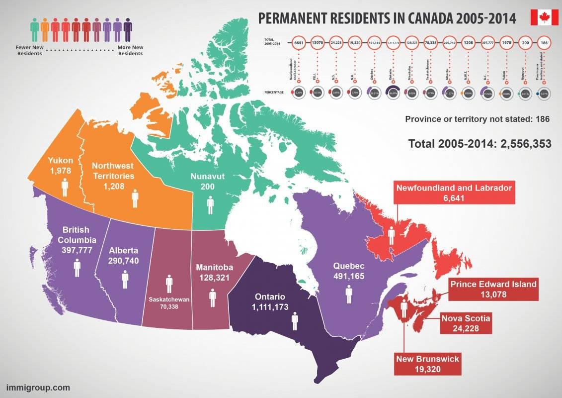 Иммиграционный план канады на 2019-2021 годы - green light immigration inc.