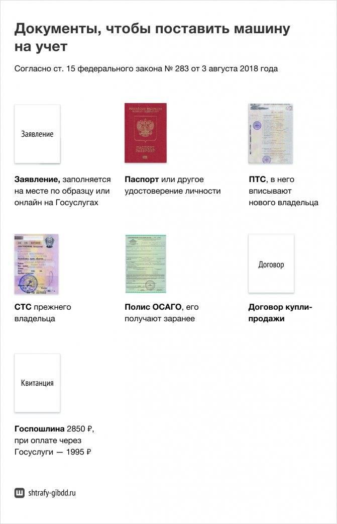 Карта побыту в польше для белорусов: сроки и условия получения, сколько стоит сделать и сколько времени ждать pobyt czasowy