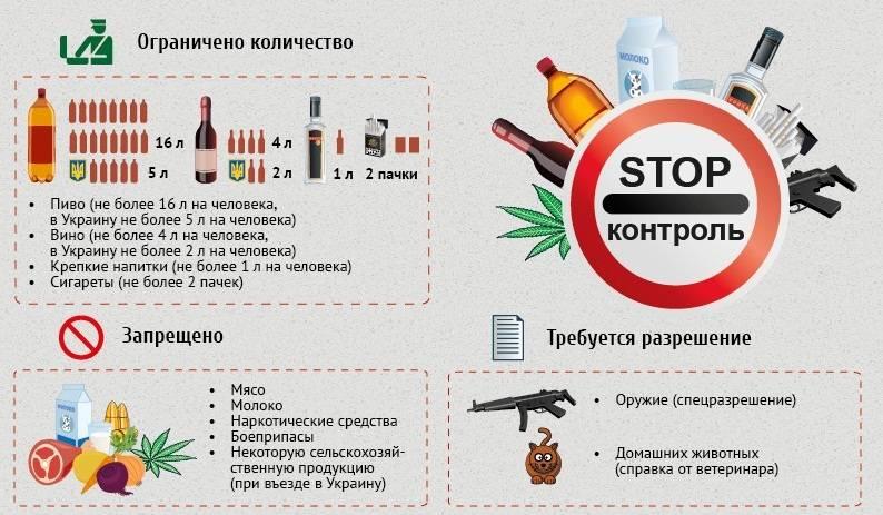 Таможенные правила Чехии: что можно и нельзя ввозить в страну в 2021 году