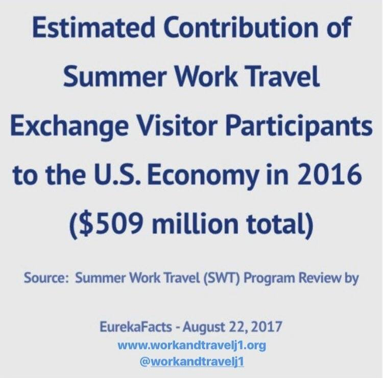 Work and travel франция