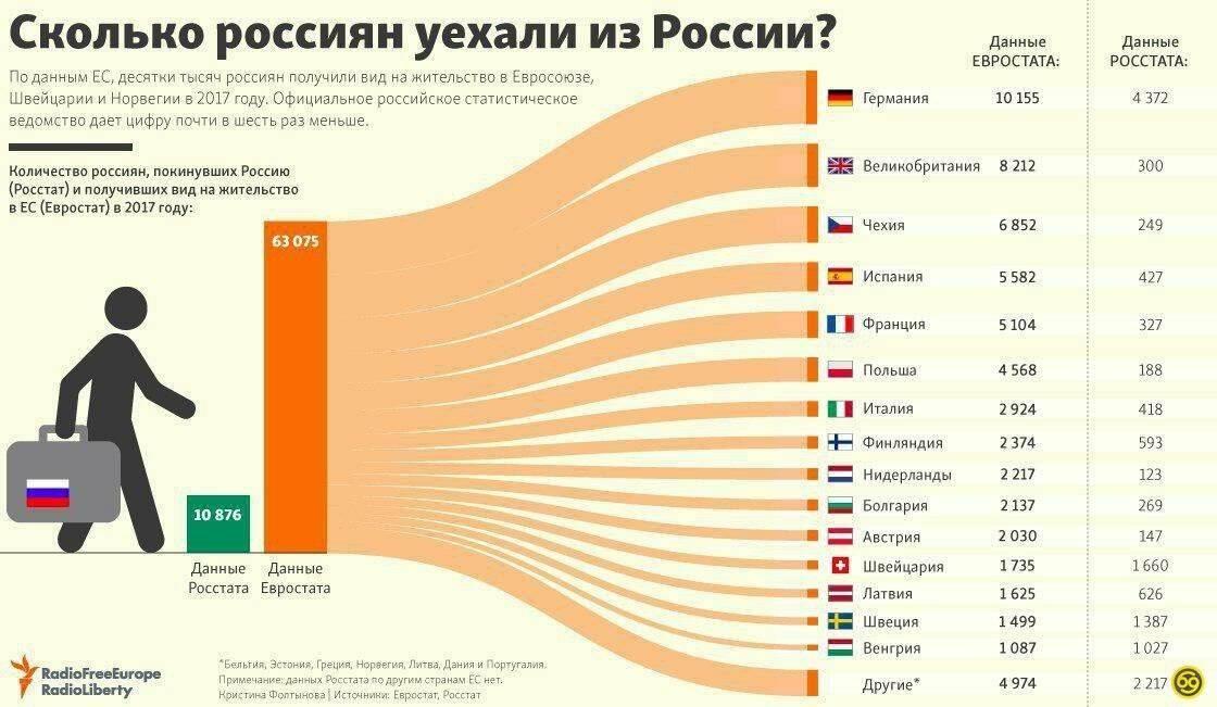 Иммиграция в японию из россии