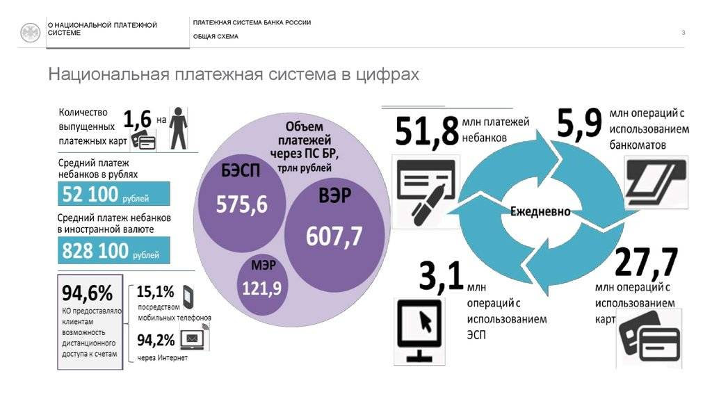 Сравнительный анализ банковских систем рф и кнр