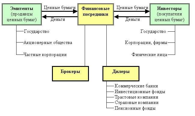 Иммиграция в польшу: как переехать на пмж при эмиграции из россии, уровень жизни русских в стране