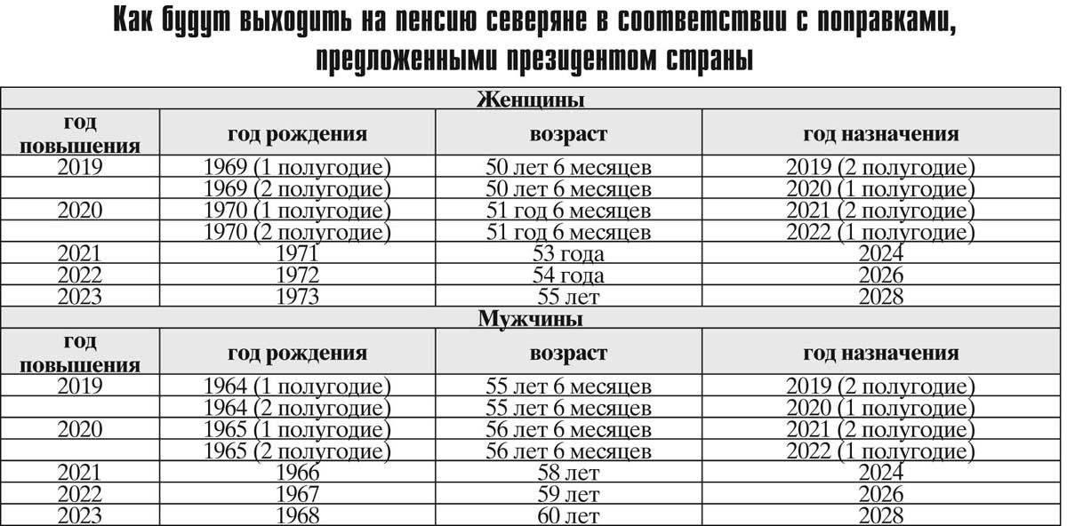 Пенсия в эстонии в 2021 году: выход, досрочная, средняя, народная