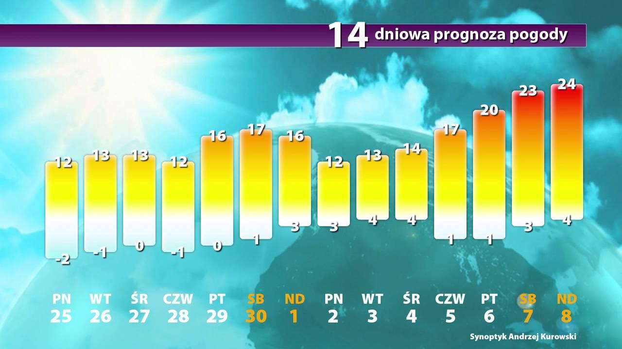 Швейцария зимой, весной, летом, осенью - сезоны и погода в швейцарии по месяцам, климат, tемпература