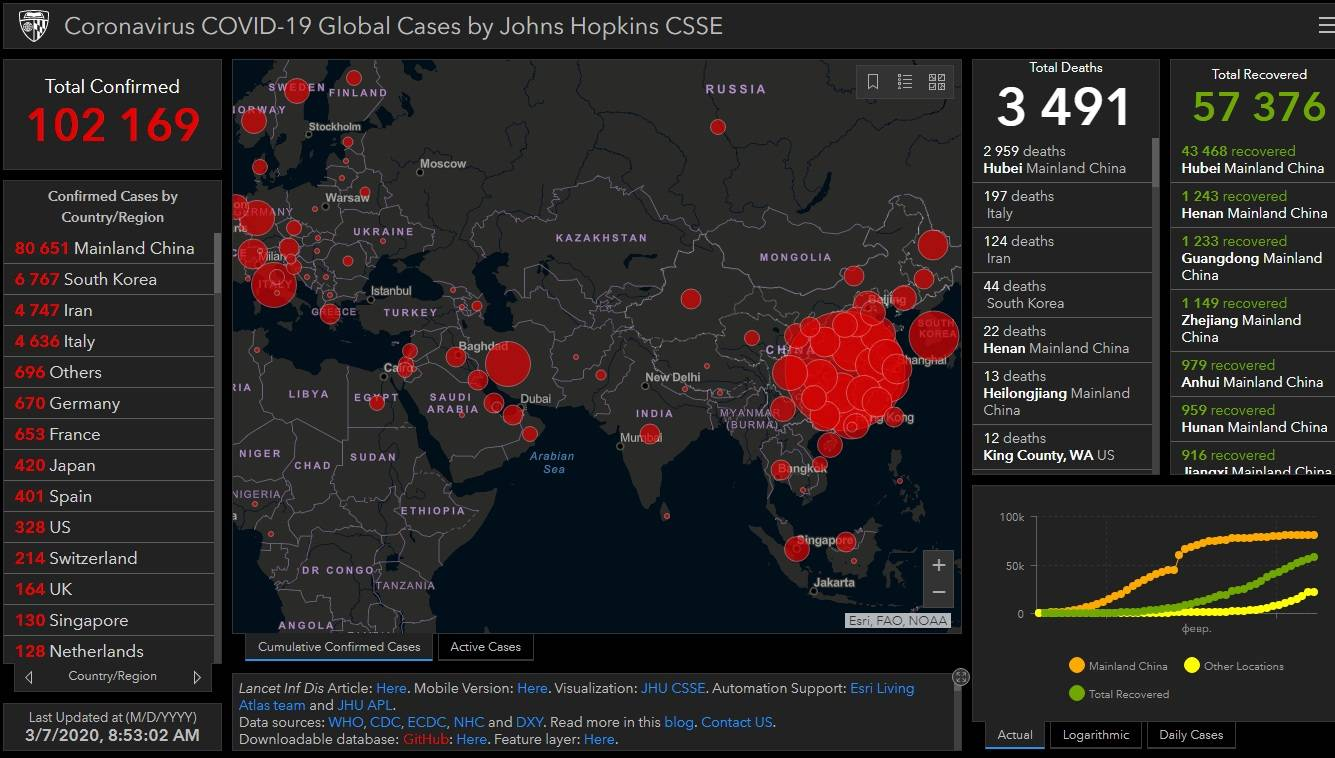 Коронавирус в германии. статистика заражений коронавирусом в германии на сегодня