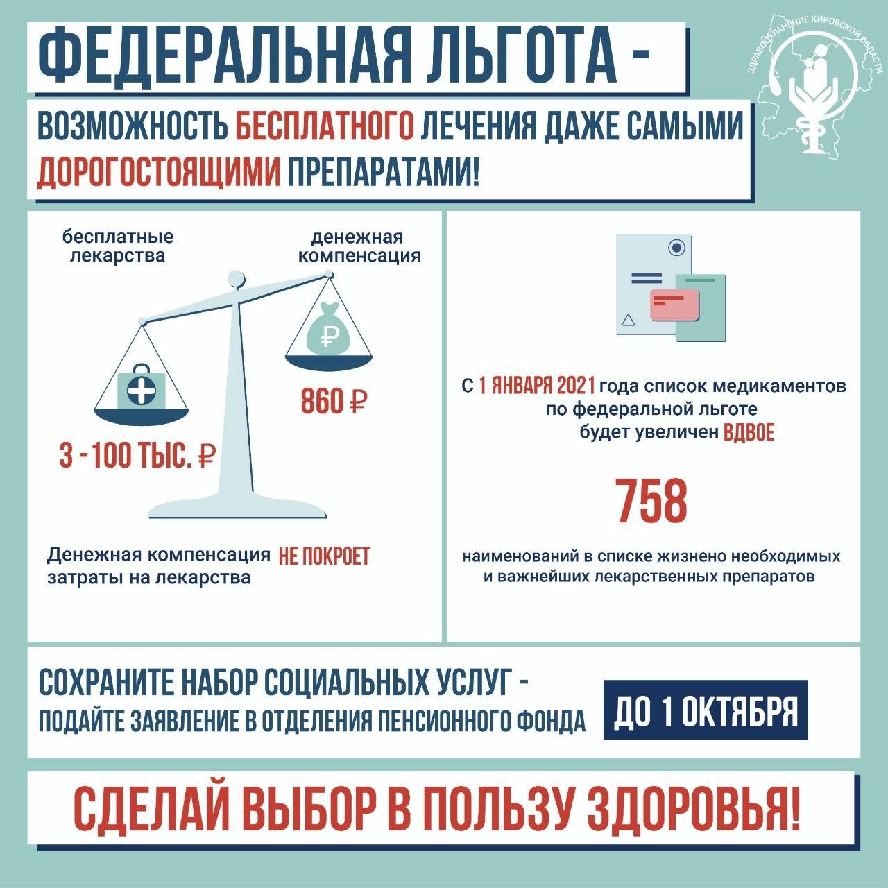 Компенсационные выплаты в 2021 году