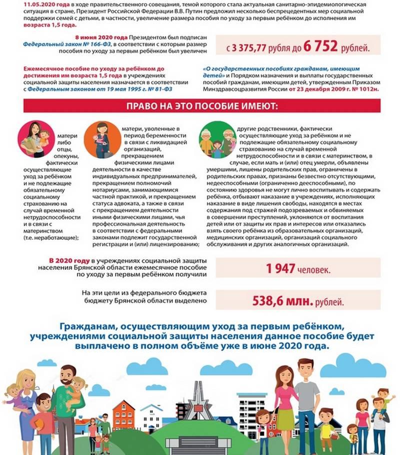 Пособия по безработице в германии в 2021, 2020 году: размер и виды пособий для неработающих граждан и мигрантов