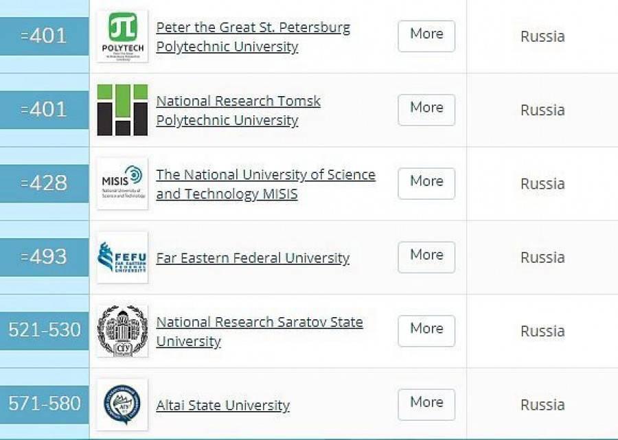 Университеты австралии | образование в австралии, обучение в австралии, учеба в австралии