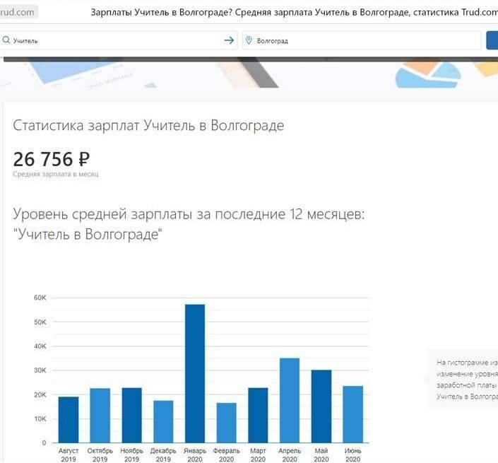 Как найти работу в сша в 2021 году: вакансии для русских