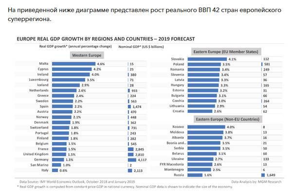 Логистические тренды 2020–2021 года: влияние пандемии covid-19 на перевозки