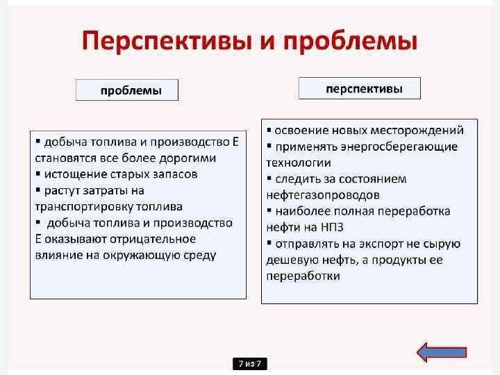 Топ-5 главных проблем российской экономики %2021% и их решение