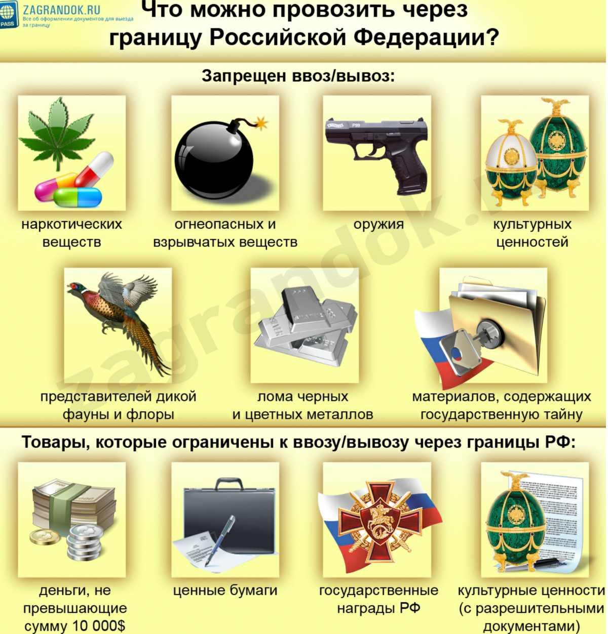 Провоз алкоголя через границу россии в 2021 году: сколько можно, правила
