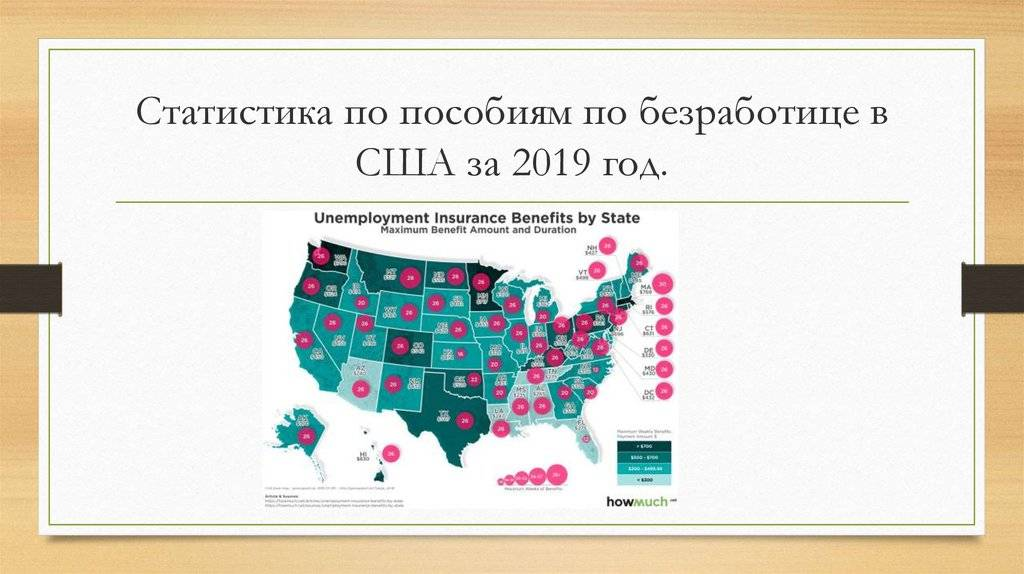 Сумма пособия по безработице в США в 2019 году