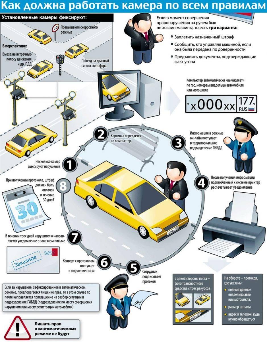 Новые пдд в 2021 году: лишиться водительского удостоверения станет проще