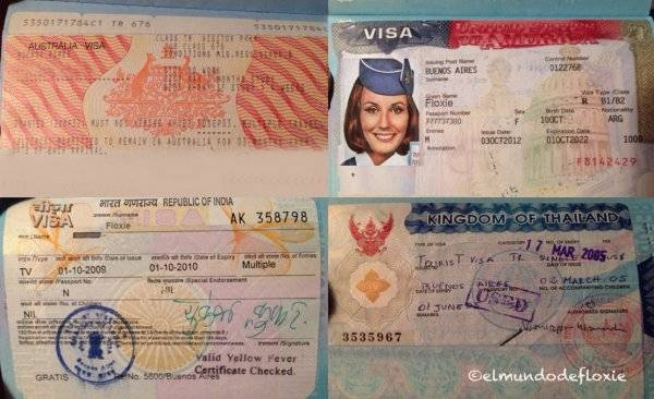 Виза в австралию для россиян: как получить самостоятельно, каке документы нужны, сроки